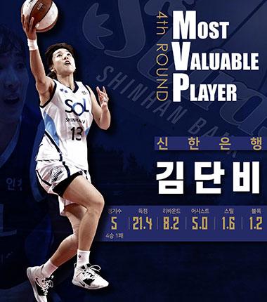 [대표 이미지] KB국민은행 Liiv M 2020~2021 여자프로농구   정규리그 4라운드 MVP, MIP 결과