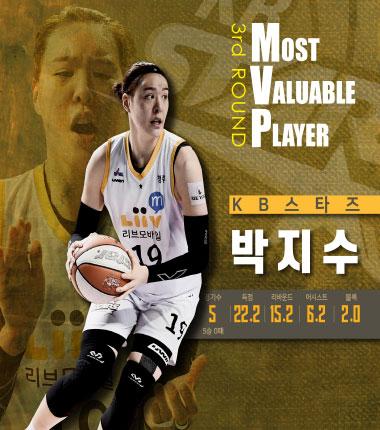 [대표 이미지] KB국민은행 Liiv M 2020~2021 여자프로농구  정규리그 3라운드 MVP, MIP 결과