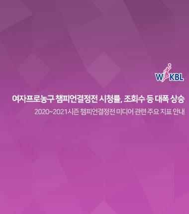 [대표 이미지] 여자프로농구 챔피언결정전 시청률, 조회수 등 대폭 상승
